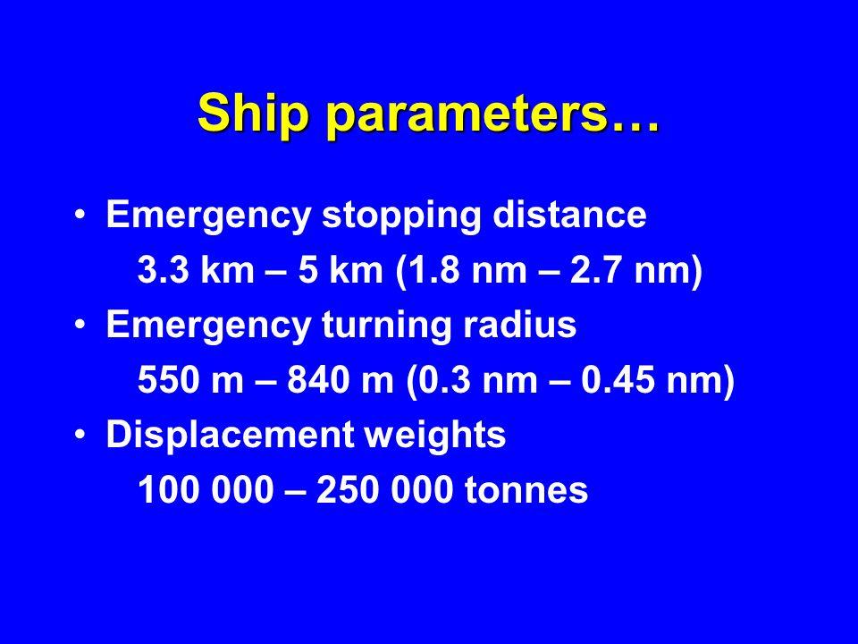 Ship parameters… Emergency stopping distance 3.3 km – 5 km (1.8 nm – 2.7 nm) Emergency turning radius 550 m – 840 m (0.3 nm – 0.45 nm) Displacement we