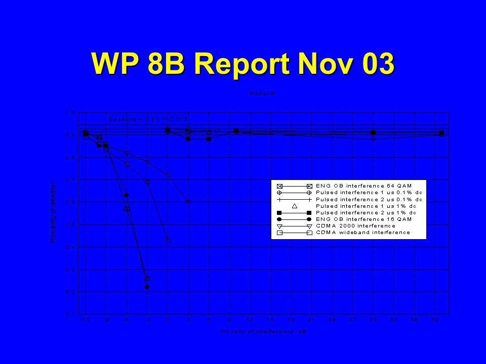WP 8B Report Nov 03
