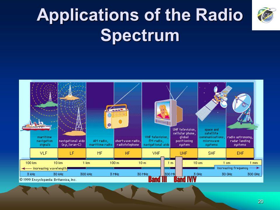 20 Applications of the Radio Spectrum