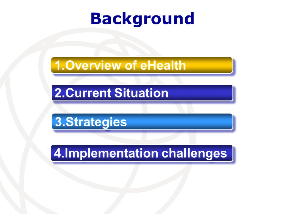 Background 1.Overview of eHealth 2.Current Situation 3.Strategies 4.Implementation challenges