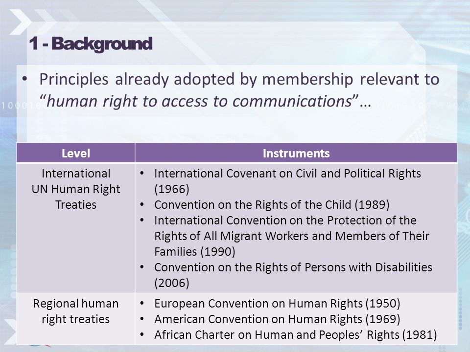 1 - Background Principles already adopted by membership relevant tohuman right to access to communications… LevelInstruments International UN Human Ri