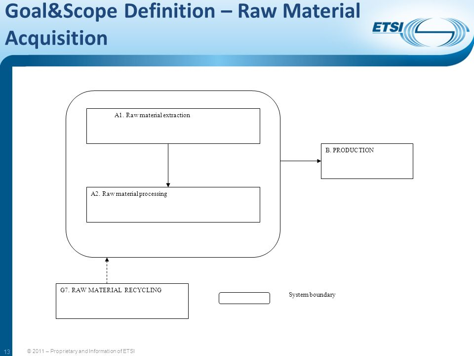 13 Goal&Scope Definition – Raw Material Acquisition © 2011 – Proprietary and Information of ETSI System boundary A1. Raw material extraction A2. Raw m