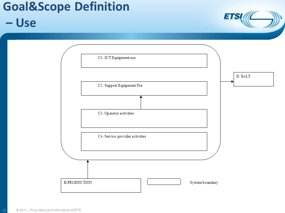 15 Goal&Scope Definition – Use © 2011 – Proprietary and Information of ETSI System boundary C3. Operator activities D. EoLT B.PRODUCTION C2. Support E
