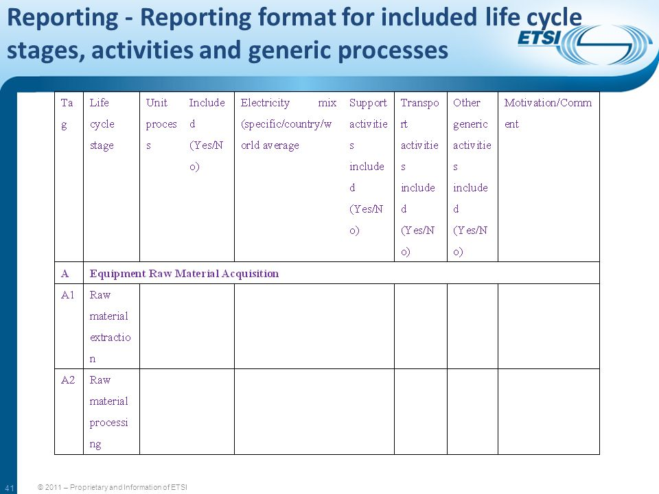 41 Reporting - Reporting format for included life cycle stages, activities and generic processes © 2011 – Proprietary and Information of ETSI