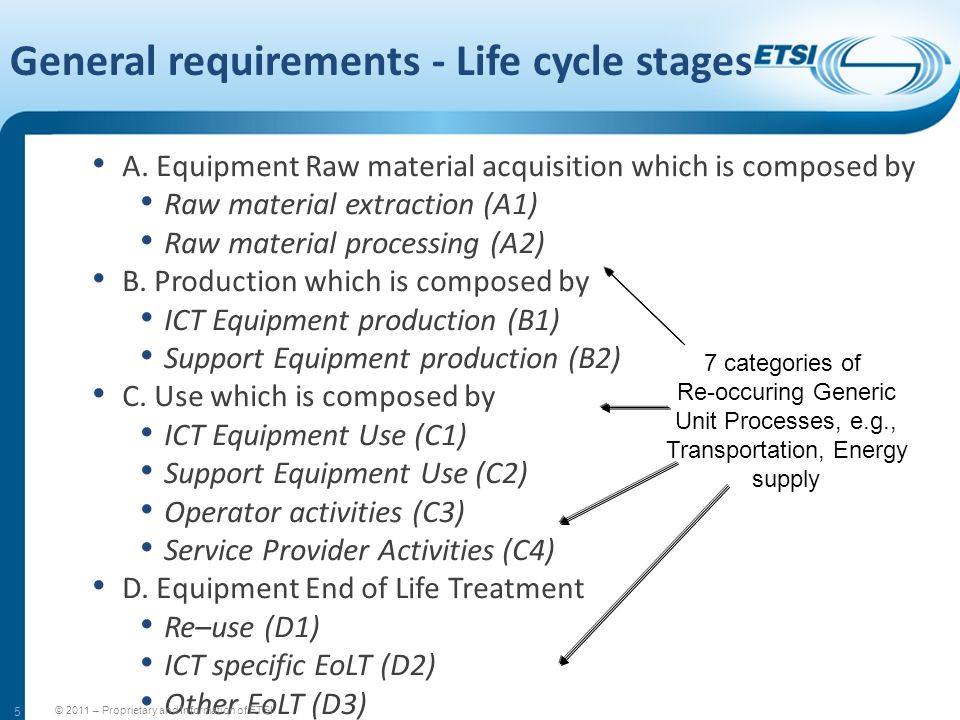 5 General requirements - Life cycle stages A. Equipment Raw material acquisition which is composed by Raw material extraction (A1) Raw material proces