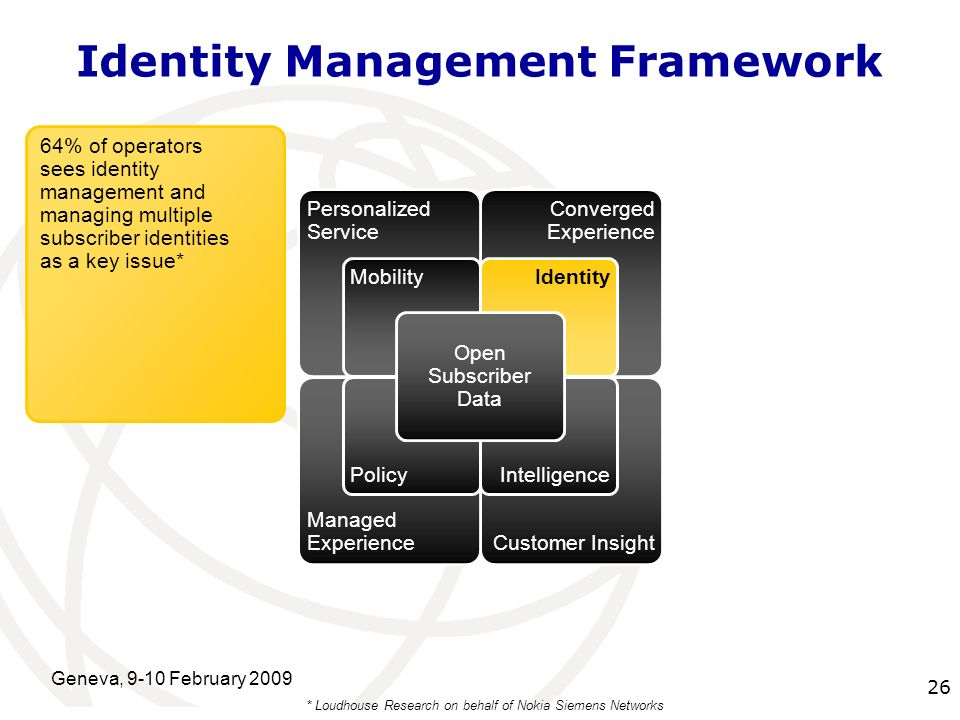 International Telecommunication Union Geneva, 9-10 February 2009 26 Identity Management Framework * Loudhouse Research on behalf of Nokia Siemens Networks 64% of operators sees identity management and managing multiple subscriber identities as a key issue* Customer Insight Managed Experience Converged Experience Personalized Service IntelligencePolicy IdentityMobility Open Subscriber Data