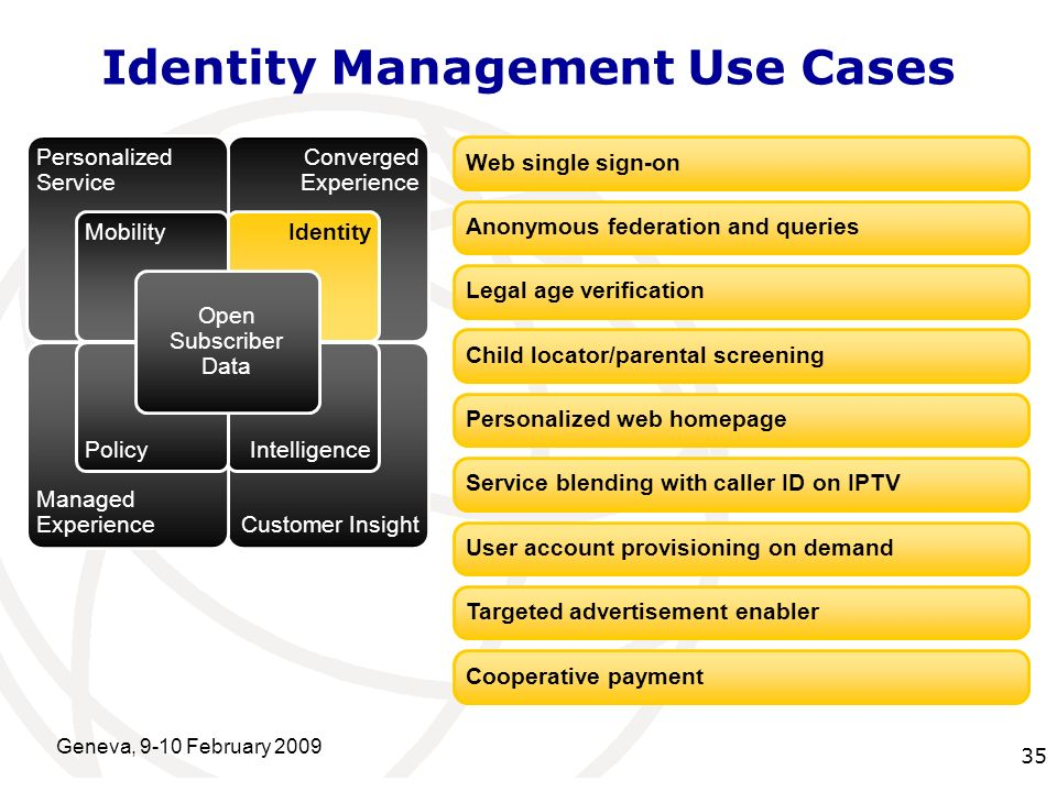 International Telecommunication Union Geneva, 9-10 February Identity Management Use Cases Customer Insight Managed Experience Converged Experience Personalized Service IntelligencePolicy IdentityMobility Open Subscriber Data Web single sign-on Cooperative payment Targeted advertisement enabler User account provisioning on demand Service blending with caller ID on IPTV Personalized web homepage Anonymous federation and queries Legal age verification Child locator/parental screening