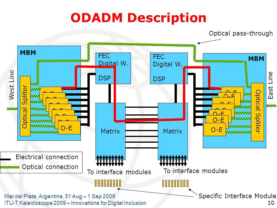 Mar del Plata, Argentina, 31 Aug – 1 Sep 2009 ITU-T Kaleidoscope 2009 – Innovations for Digital Inclusion 10 ODADM Description MBM West Line O-E FEC D