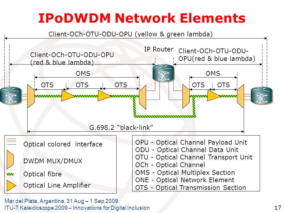 Mar del Plata, Argentina, 31 Aug – 1 Sep 2009 ITU-T Kaleidoscope 2009 – Innovations for Digital Inclusion 17 IPoDWDM Network Elements OTS OMS DWDM MUX