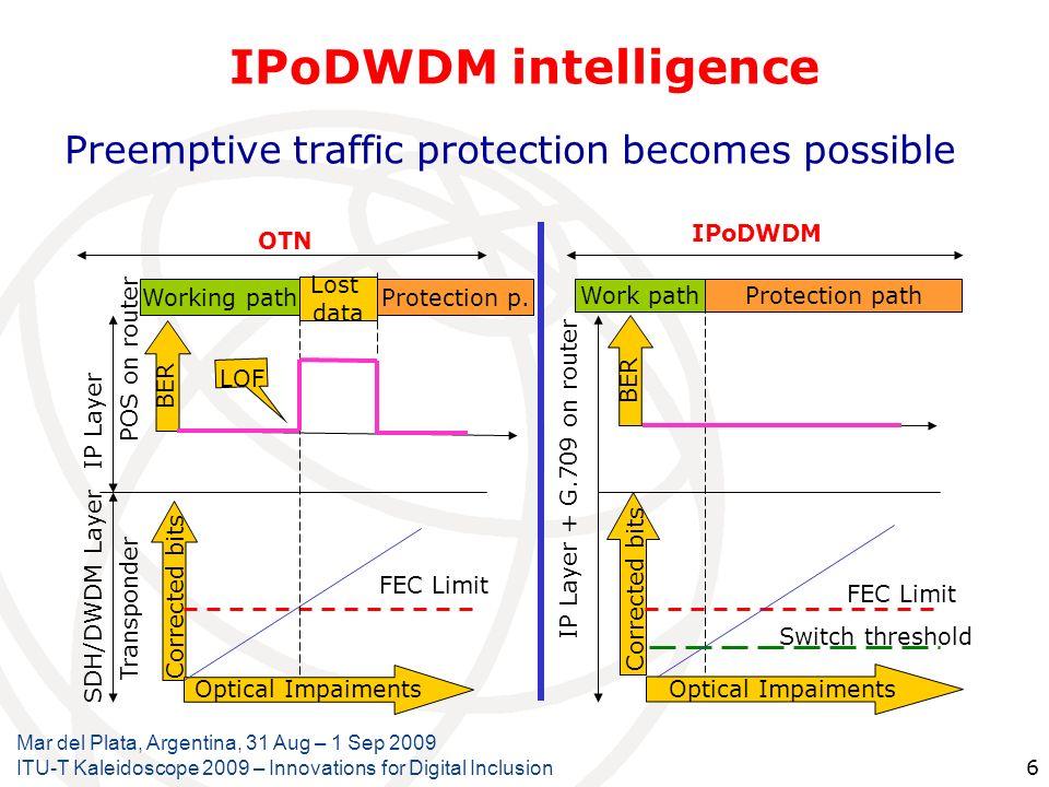 Mar del Plata, Argentina, 31 Aug – 1 Sep 2009 ITU-T Kaleidoscope 2009 – Innovations for Digital Inclusion 6 IPoDWDM intelligence Preemptive traffic pr