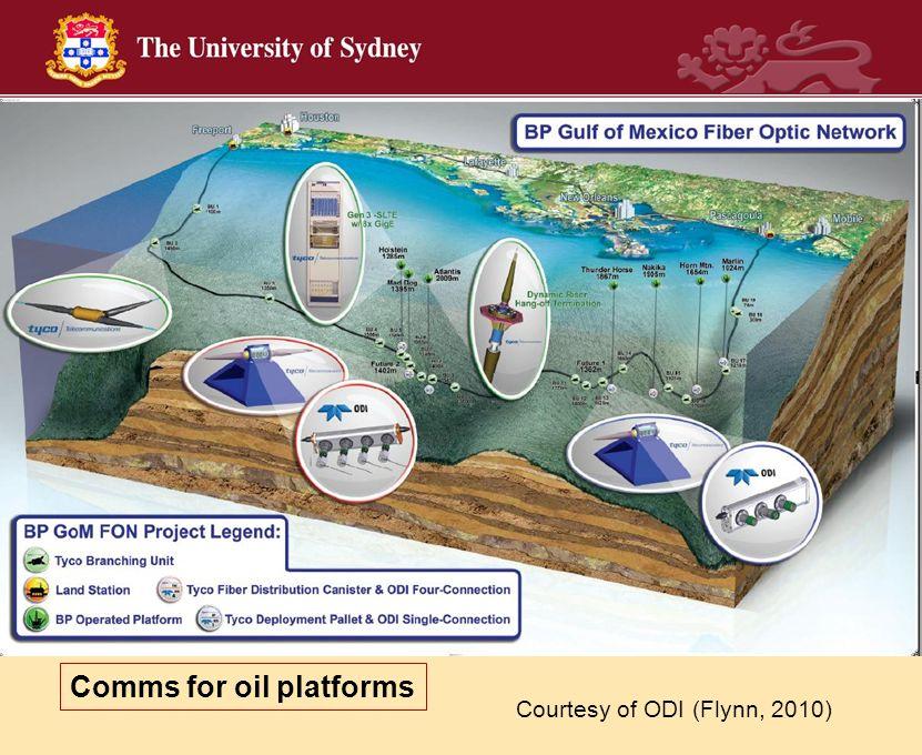 Courtesy of ODI (Flynn, 2010) Comms for oil platforms