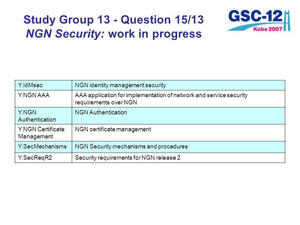 Study Group 13 - Question 15/13 NGN Security: work in progress Y.IdMsecNGN identity management security Y.NGN AAAAAA application for implementation of