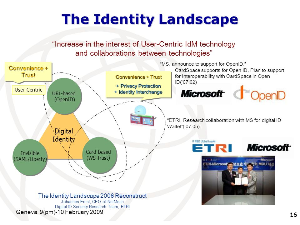International Telecommunication Union The Identity Landscape Geneva, 9(pm)-10 February 2009 16 The Identity Landscape 2006 Reconstruct Johannes Ernst, CEO of NetMesh Digital ID Security Research Team, ETRI Increase in the interest of User-Centric IdM technology and collaborations between technologies URL-based (OpenID) Invisible (SAML/Liberty) Card-based (WS-Trust) Digital Identity MS, announce to support for OpenID.
