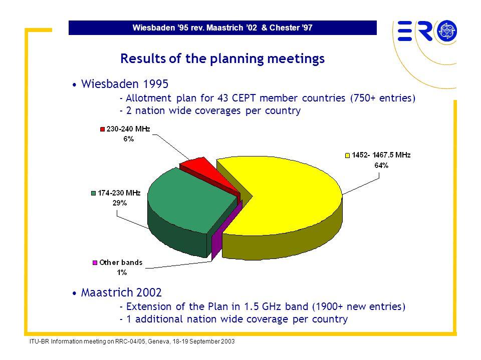 Wiesbaden 95 rev. Maastrich 02 & Chester 97 ITU-BR Information meeting on RRC-04/05, Geneva, 18-19 September 2003 Results of the planning meetings Wie