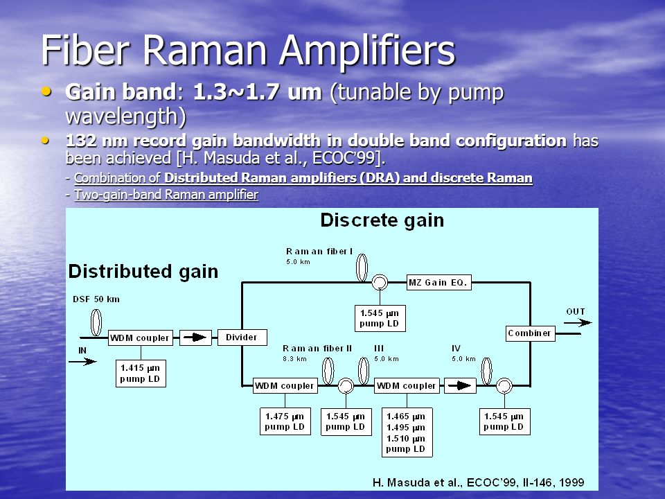 Fiber Raman Amplifiers Gain band: 1.3~1.7 um (tunable by pump wavelength) Gain band: 1.3~1.7 um (tunable by pump wavelength) 132 nm record gain bandwidth in double band configuration has been achieved [H.