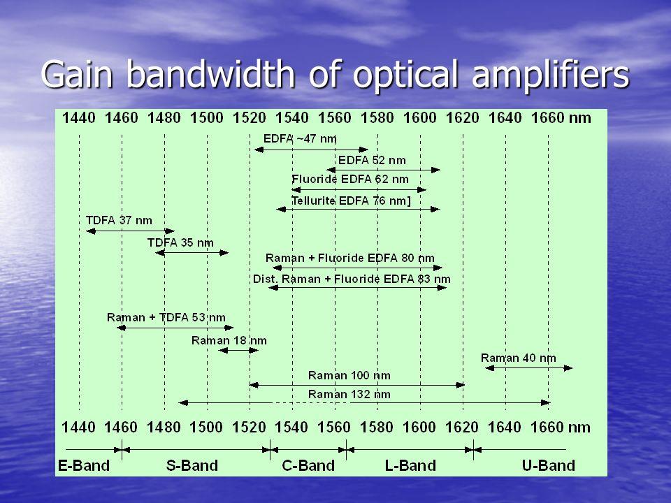 Gain bandwidth of optical amplifiers