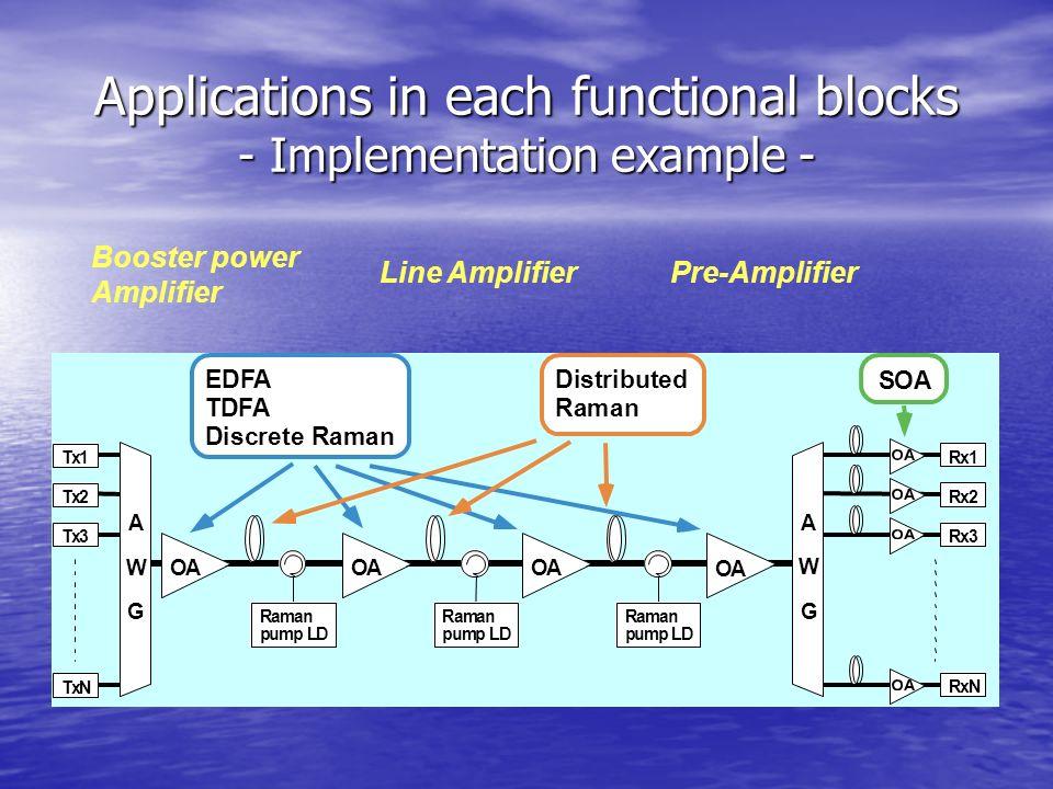 Applications in each functional blocks - Implementation example - Pre-Amplifier Booster power Amplifier Line Amplifier SOA Distributed Raman EDFA TDFA DiscreteRaman OA TxN Tx3 Tx2 Tx1 A W G OAOA A W G Raman pumpLD RxN Rx3 Rx2 Rx1 Raman pumpLD Raman pumpLD OA