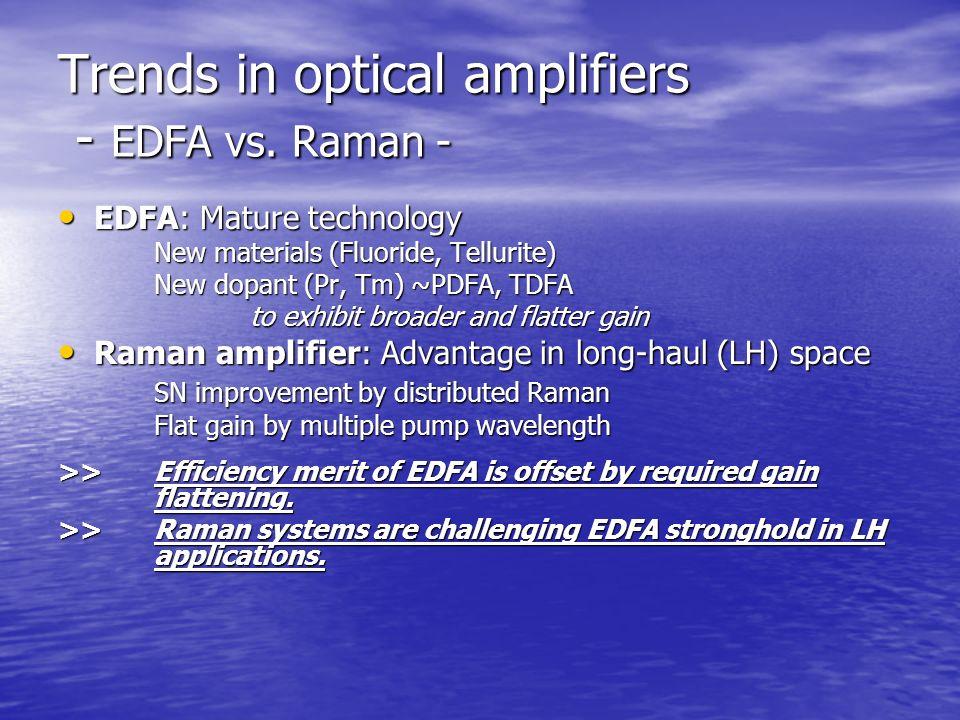 Trends in optical amplifiers - EDFA vs.