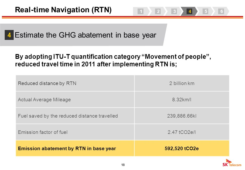17 Real-time Navigation (RTN) Develop two different scenarios Reference product system (baseline) Impacts on travel distance and fuel consumption whil