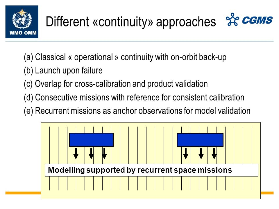 WMO OMM Different «continuity» approaches (a) Classical « operational » continuity with on-orbit back-up (b) Launch upon failure (c) Overlap for cross-calibration and product validation (d) Consecutive missions with reference for consistent calibration (e) Recurrent missions as anchor observations for model validation Modelling supported by recurrent space missions