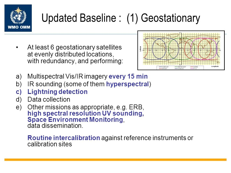 WMO OMM Updated Baseline : (1) Geostationary At least 6 geostationary satellites at evenly distributed locations, with redundancy, and performing: a)Multispectral Vis/IR imagery every 15 min b)IR sounding (some of them hyperspectral) c)Lightning detection d)Data collection e)Other missions as appropriate, e.g.