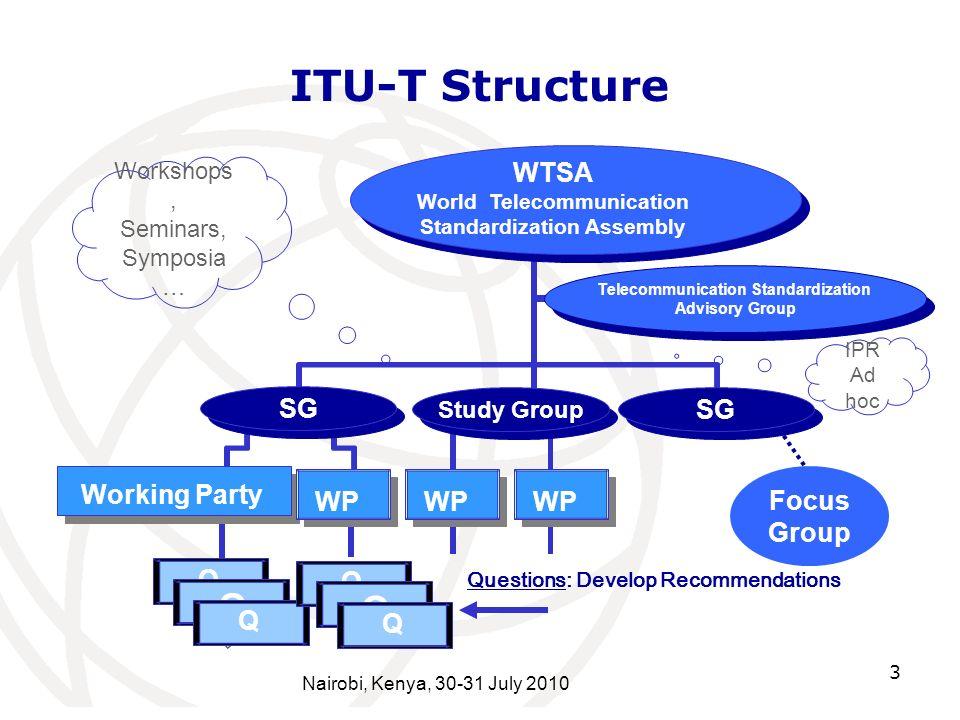 3 ITU-T Structure Telecommunication Standardization Advisory Group Telecommunication Standardization Advisory Group WTSA World Telecommunication Stand