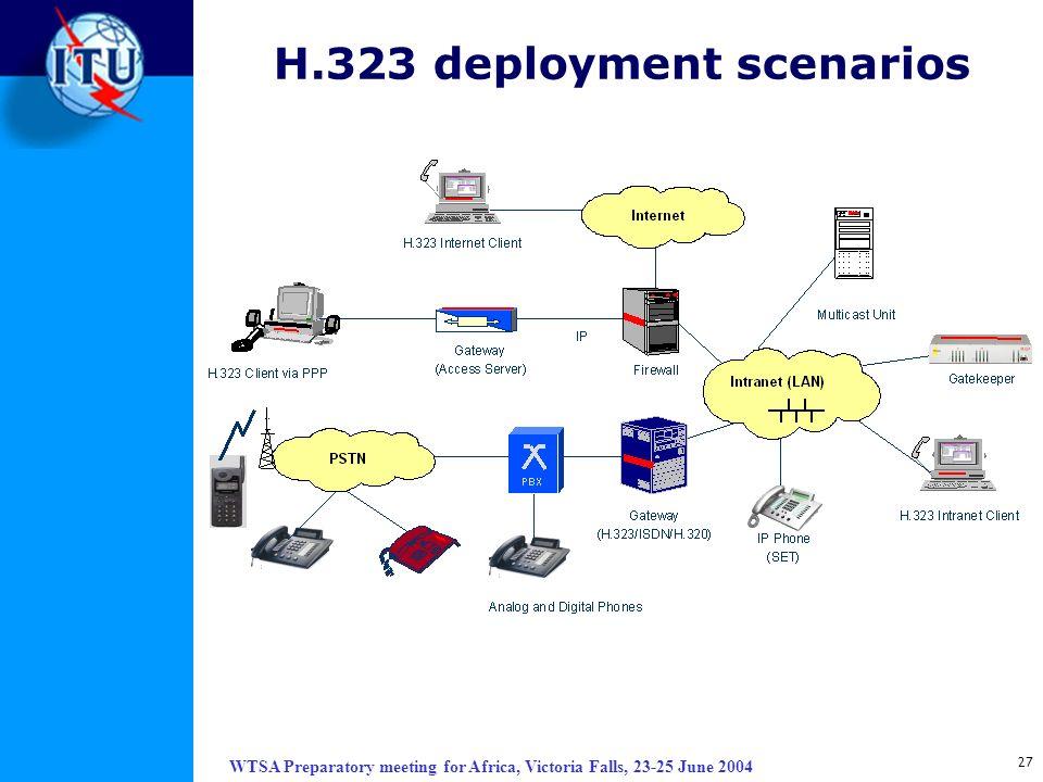 WTSA Preparatory meeting for Africa, Victoria Falls, 23-25 June 2004 27 H.323 deployment scenarios
