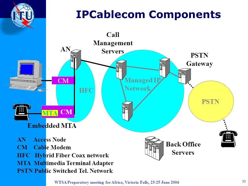 WTSA Preparatory meeting for Africa, Victoria Falls, 23-25 June 2004 33 AN Access Node CM Cable Modem HFC Hybrid Fiber Coax network MTA Multimedia Ter