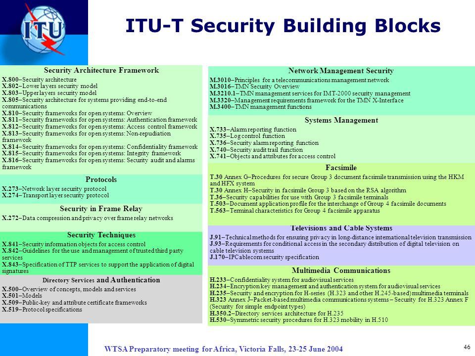 WTSA Preparatory meeting for Africa, Victoria Falls, 23-25 June 2004 46 ITU-T Security Building Blocks Network Management Security M.3010–Principles f