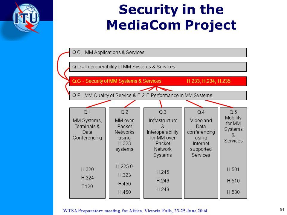 WTSA Preparatory meeting for Africa, Victoria Falls, 23-25 June 2004 54 Security in the MediaCom Project Q.C - MM Applications & Services Q.D - Intero