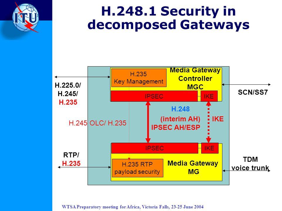 WTSA Preparatory meeting for Africa, Victoria Falls, 23-25 June 2004 H.248.1 Security in decomposed Gateways (interim AH) IPSEC AH/ESP H.225.0/ H.245/