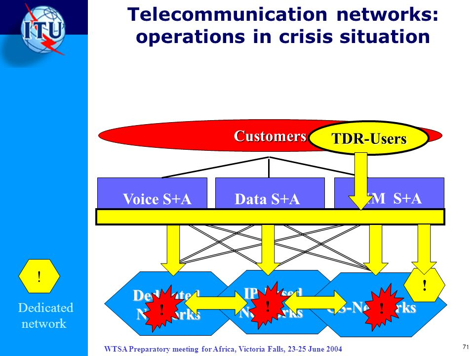 WTSA Preparatory meeting for Africa, Victoria Falls, 23-25 June 2004 71 Telecommunication networks: operations in crisis situationCustomers Voice S+AD