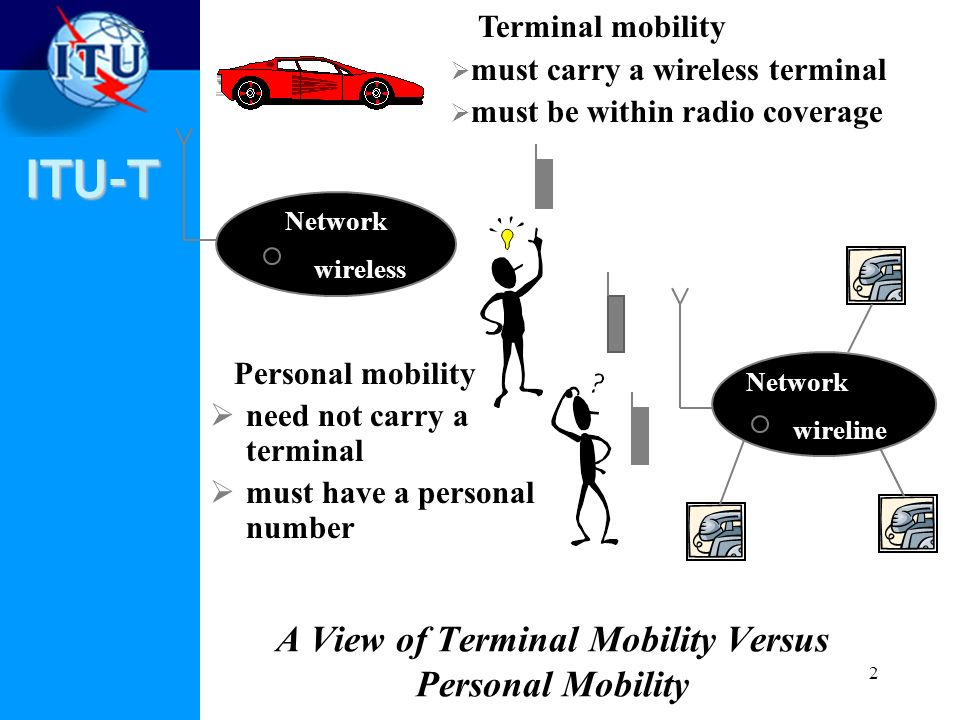 ITU-T 2 A View of Terminal Mobility Versus Personal Mobility Personal mobility need not carry a terminal must have a personal number Network wireline