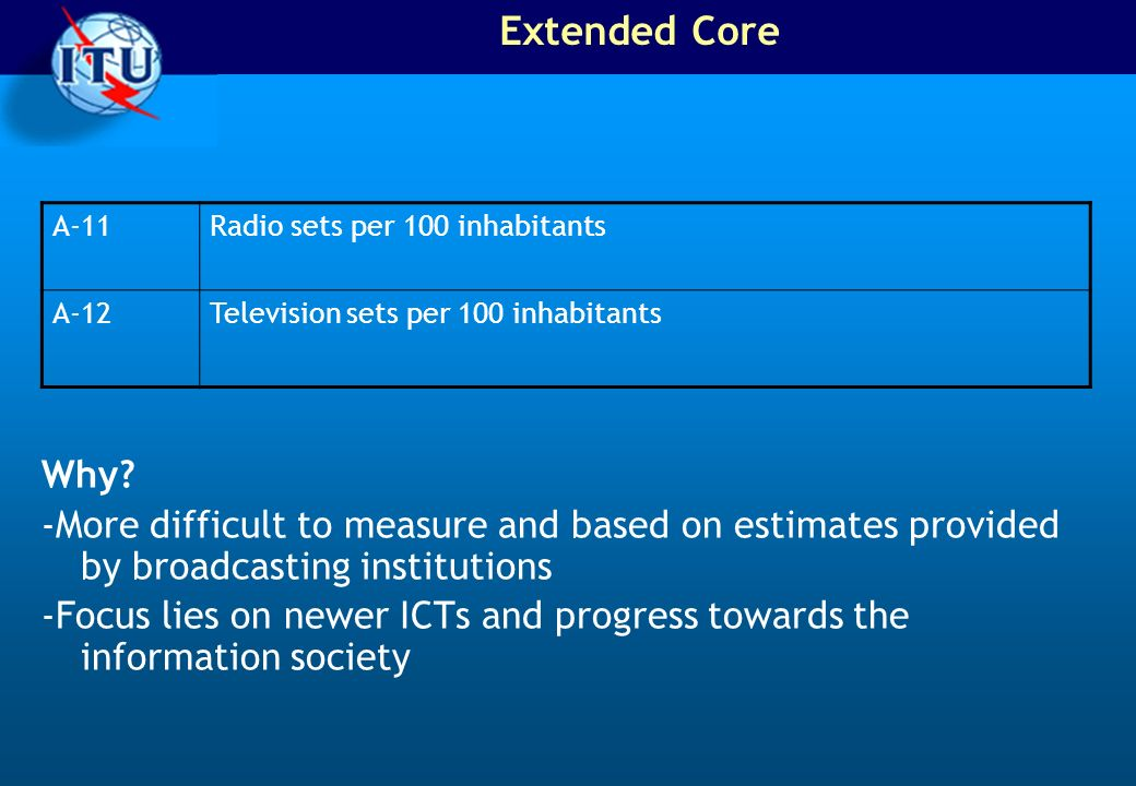 Extended Core A-11Radio sets per 100 inhabitants A-12Television sets per 100 inhabitants Why? -More difficult to measure and based on estimates provid