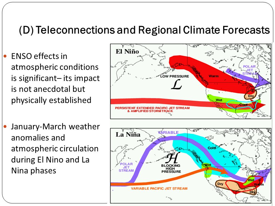 ENSO effects in atmospheric conditions is significant– its impact is not anecdotal but physically established January-March weather anomalies and atmospheric circulation during El Nino and La Nina phases (D) Teleconnections and Regional Climate Forecasts