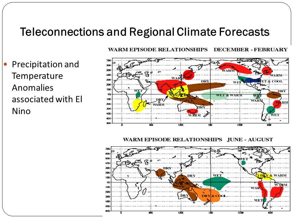 Precipitation and Temperature Anomalies associated with El Nino Teleconnections and Regional Climate Forecasts