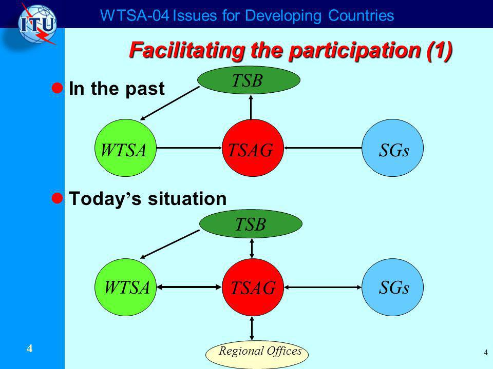 WTSA-04 Issues for Developing Countries 4 4 Facilitating the participation (1) In the past Today s situation TSB TSAG TSB TSAGSGs WTSA Regional Office