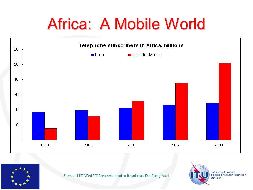 Africa: A Mobile World ITU World Telecommunication Indicators Database Source: ITU World Telecommunication Regulatory Database, 2004.
