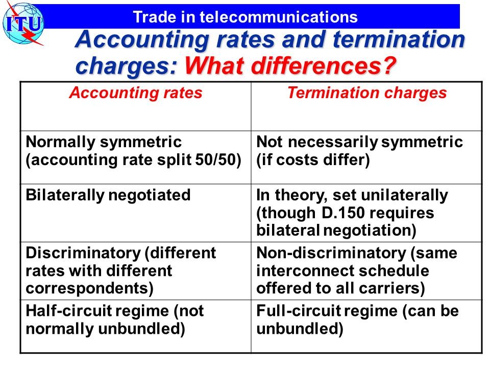 Trade in telecommunications Accounting rates and termination charges: What differences? Accounting ratesTermination charges Normally symmetric (accoun