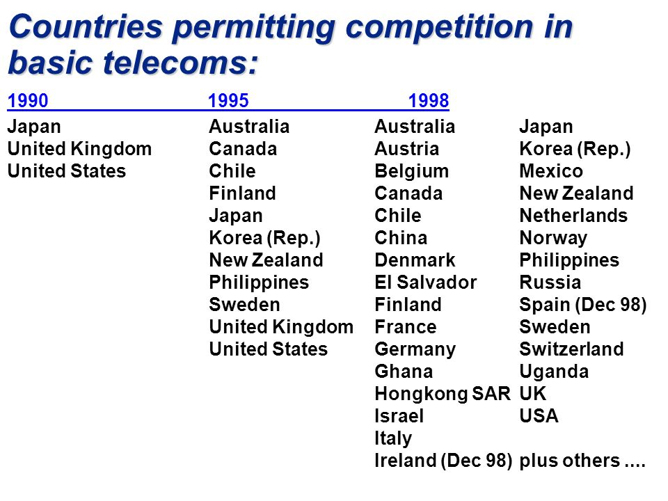 Countries permitting competition in basic telecoms: Japan United Kingdom United States Australia Canada Chile Finland Japan Korea (Rep.) New Zealand Philippines Sweden United Kingdom United States Australia Austria Belgium Canada Chile China Denmark El Salvador Finland France Germany Ghana Hongkong SAR Israel Italy Ireland (Dec 98) Japan Korea (Rep.) Mexico New Zealand Netherlands Norway Philippines Russia Spain (Dec 98) Sweden Switzerland Uganda UK USA plus others....