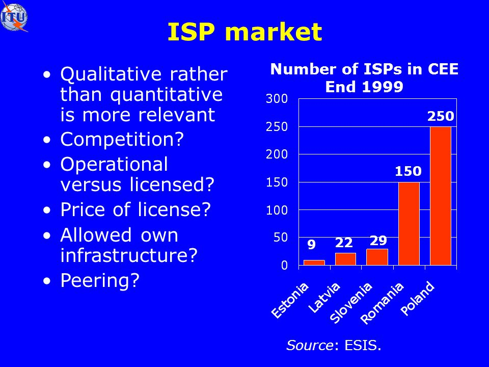 ISP market Qualitative rather than quantitative is more relevant Source: ESIS.