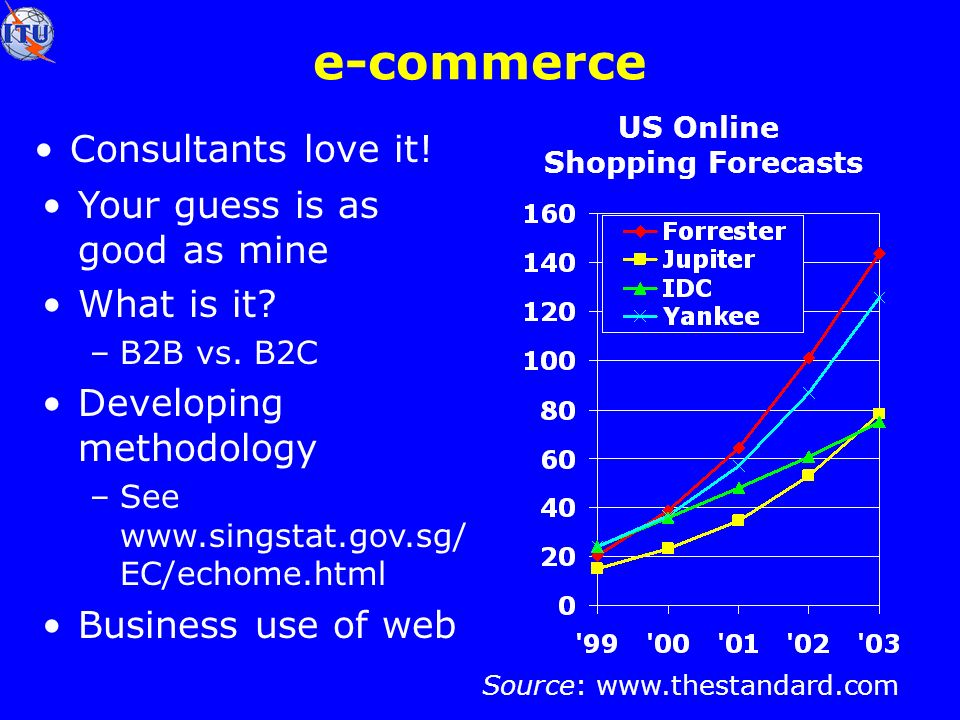 e-commerce Consultants love it.