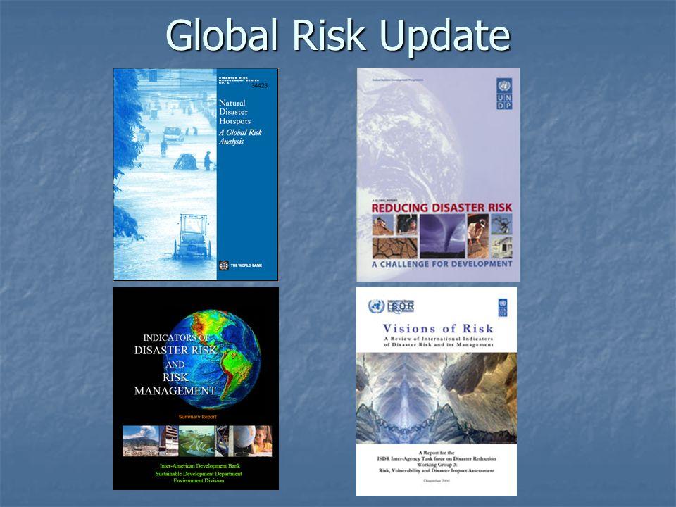 Global Risk Update