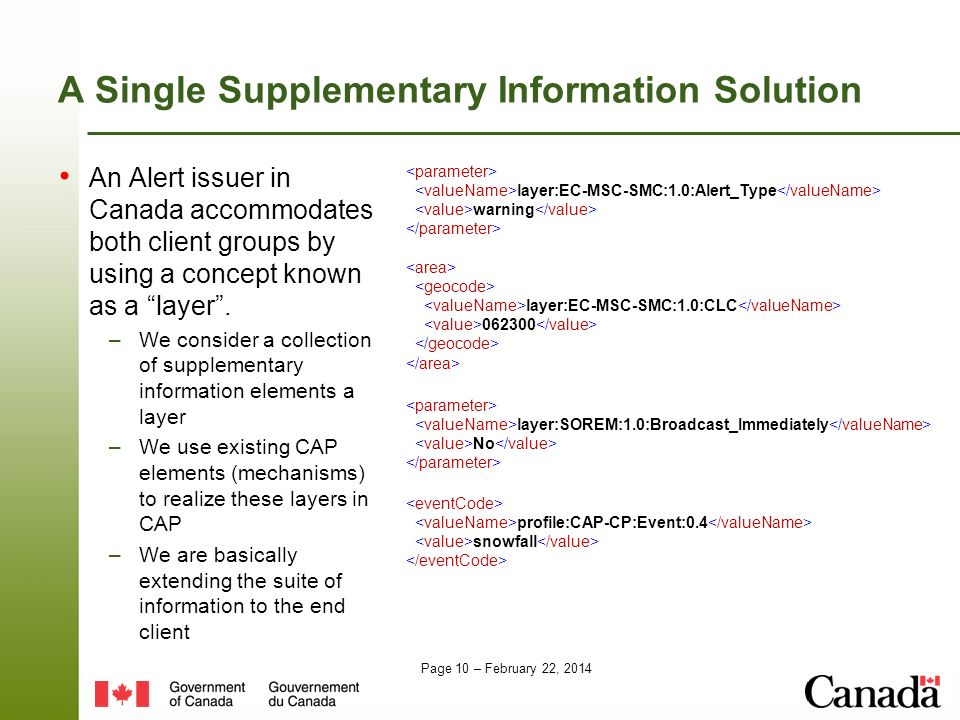 Page 10 – February 22, 2014 A Single Supplementary Information Solution An Alert issuer in Canada accommodates both client groups by using a concept known as a layer.