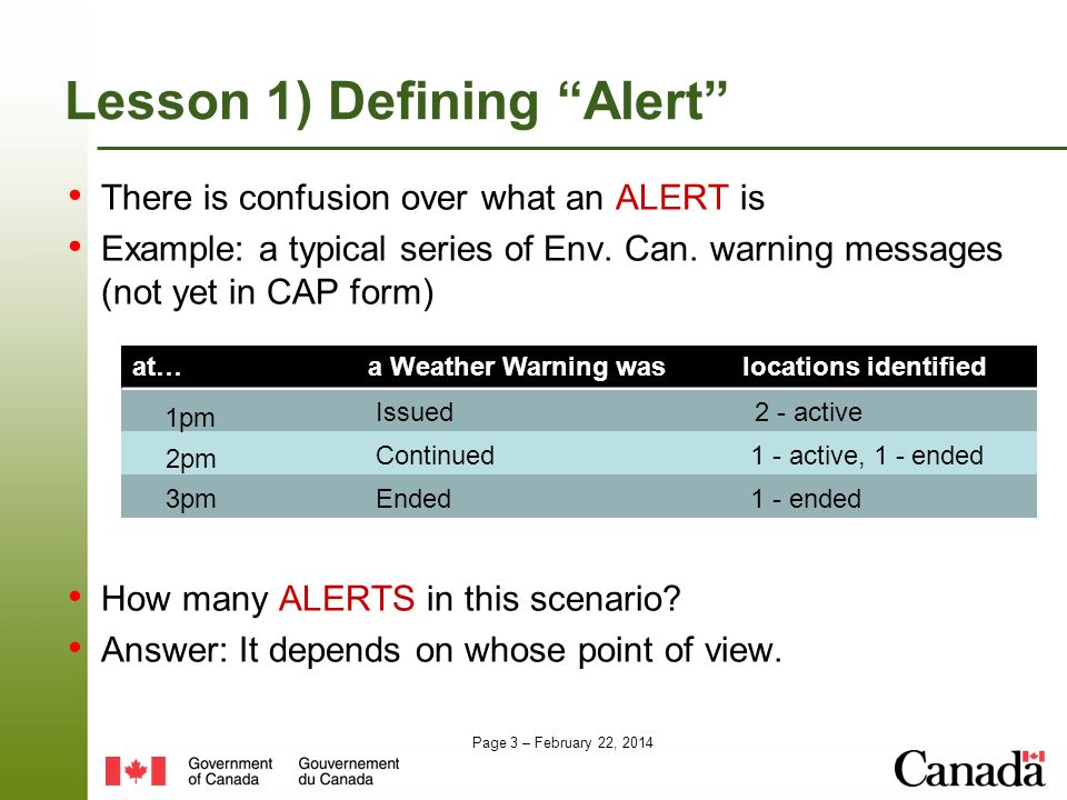 Page 3 – February 22, 2014 Lesson 1) Defining Alert There is confusion over what an ALERT is Example: a typical series of Env.