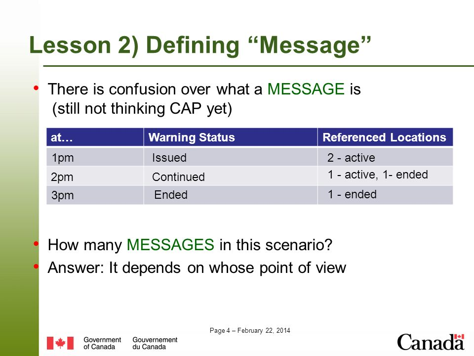 Page 4 – February 22, 2014 Lesson 2) Defining Message There is confusion over what a MESSAGE is (still not thinking CAP yet) How many MESSAGES in this scenario.