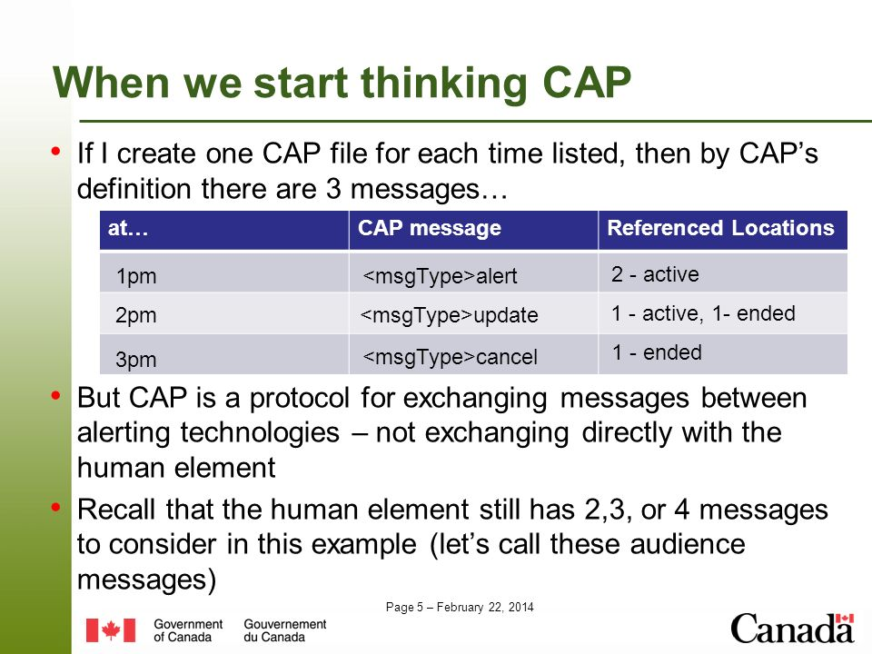 Page 5 – February 22, 2014 When we start thinking CAP If I create one CAP file for each time listed, then by CAPs definition there are 3 messages… But CAP is a protocol for exchanging messages between alerting technologies – not exchanging directly with the human element Recall that the human element still has 2,3, or 4 messages to consider in this example (lets call these audience messages) at…CAP messageReferenced Locations 1pm alert 2 - active cancel 3pm update 1 - active, 1- ended 2pm 1 - ended
