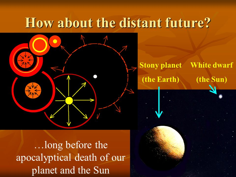 How about the distant future.
