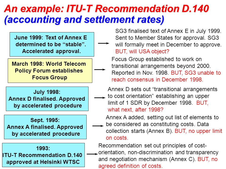 An example: ITU-T Recommendation D.140 (accounting and settlement rates) 1993: ITU-T Recommendation D.140 approved at Helsinki WTSC Recommendation set out principles of cost- orientation, non-discrimination and transparency and negotiation mechanism (Annex C).