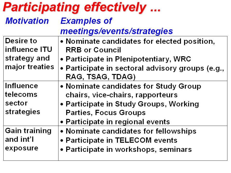 Participating effectively...